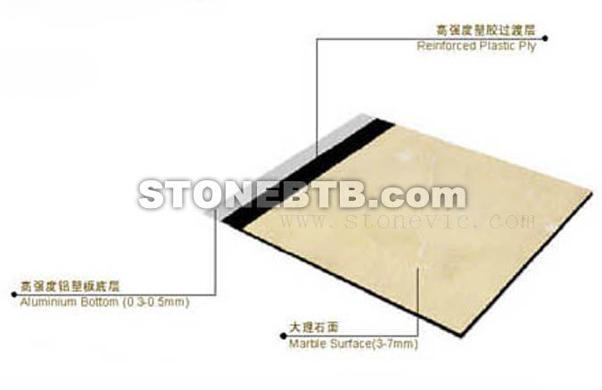 Super-thin laminated lightweight marble panel